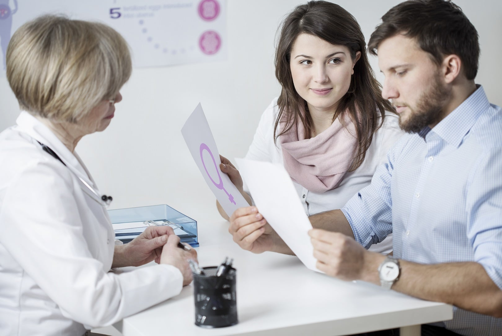Who Need IVF Treatment - 5 Things You Should Know about Reproductive Healthcare