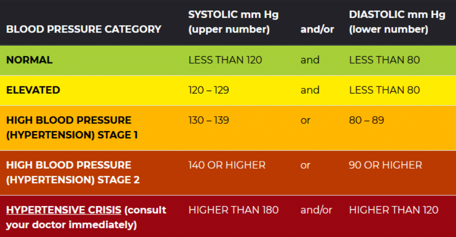Screen Shot 2021 10 05 at 3.20.26 PM - How Aerobic Exercise prevent hypertensive cardiovascular disease